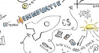 Prestazione bedrijfsmodel innovatie