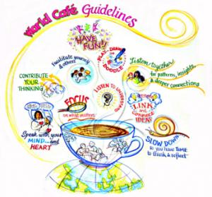 Open World Café levert dankzij de setting en aanpak innovatieve ideeën op (bron: Waardenberg Research Design)